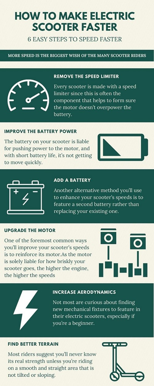 How to Make Electric Scooter Faster in 6 Ways infographic