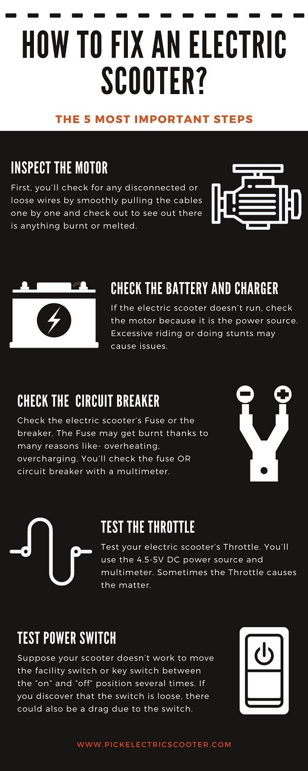 How to fix an Electric Scooter infographic