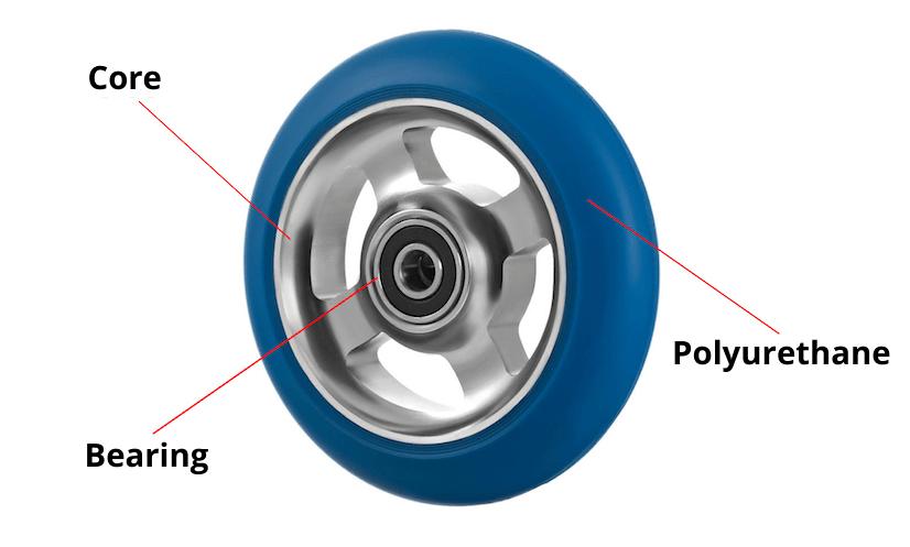Wheel Material
